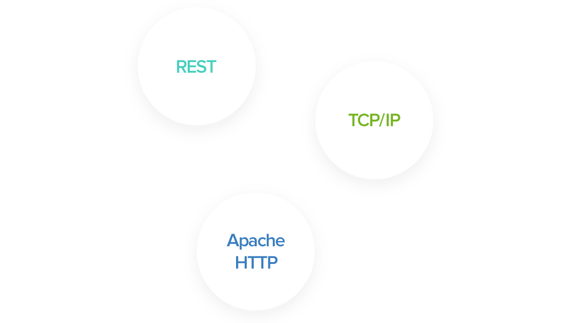 Connect your API using any protocol