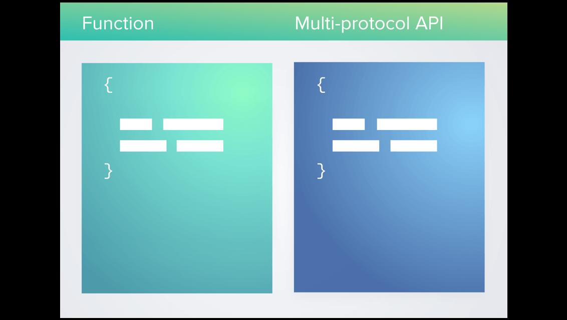Effortless API Testing Interface